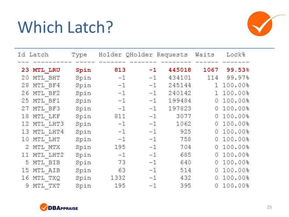Which Latch Id Latch Type Holder QHolder Requests Waits Lock%