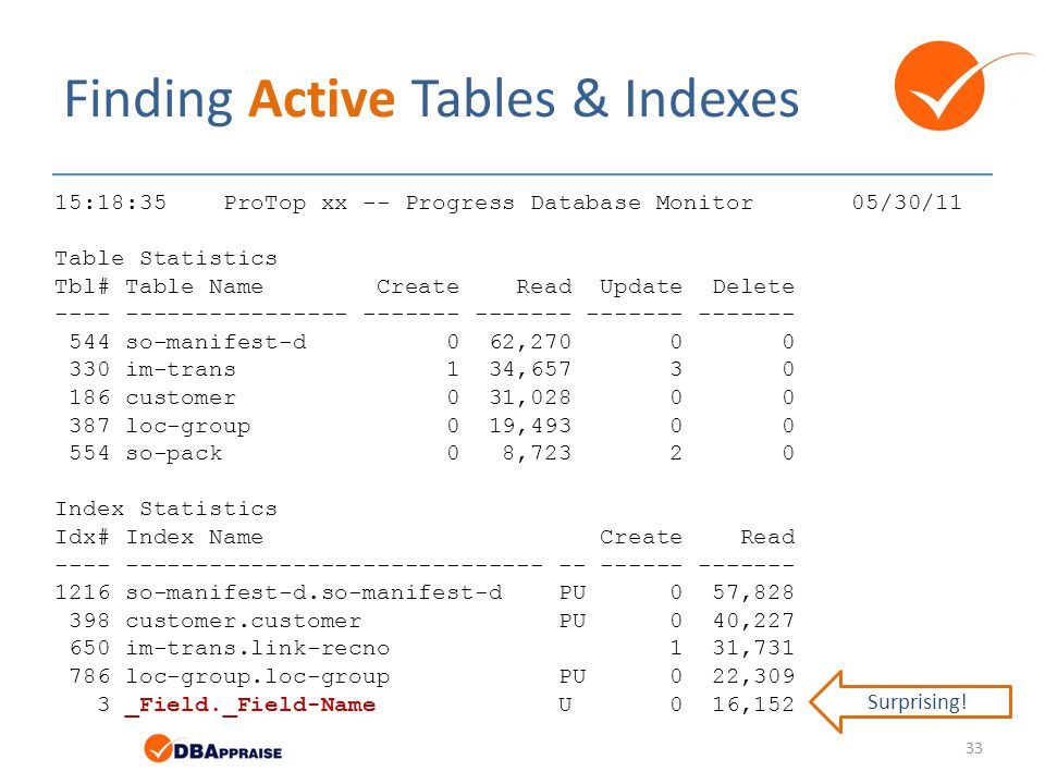 Finding Active Tables & Indexes