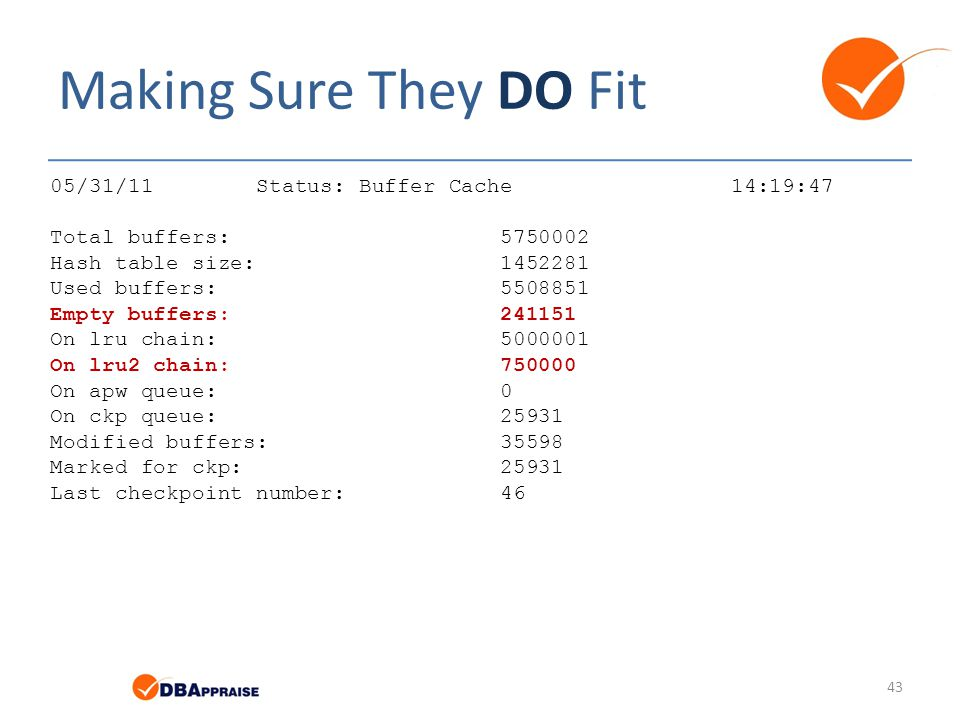 Making Sure They DO Fit 05/31/11 Status: Buffer Cache 14:19:47