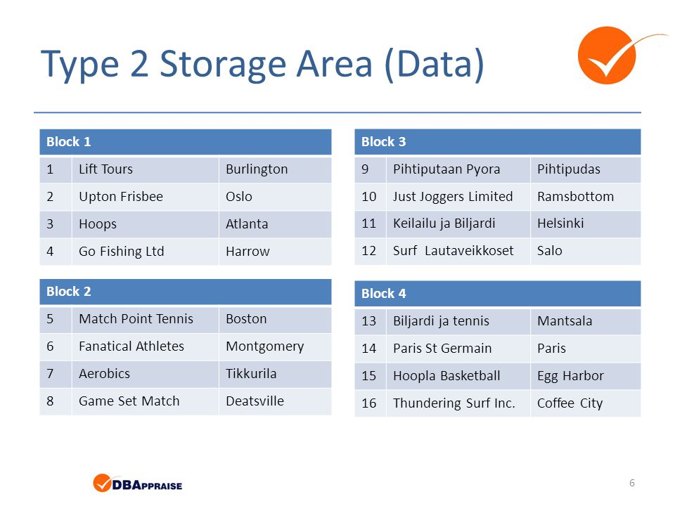 Type 2 Storage Area (Data)