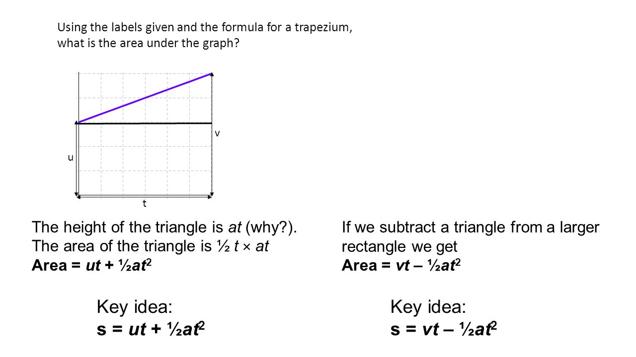 Scroll Down To Read : How To Find Out The Area Of A Trapezium By Marc