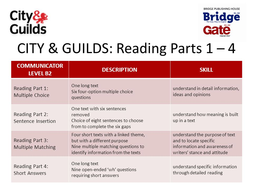 CITY & GUILDS: Reading Parts 1 – 4