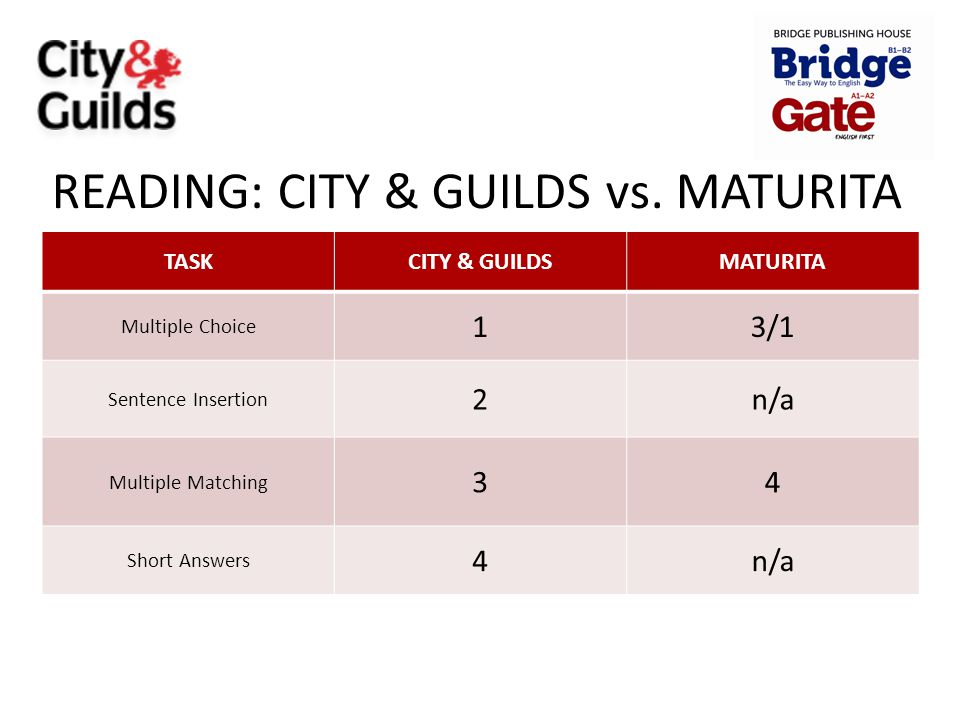 READING: CITY & GUILDS vs. MATURITA
