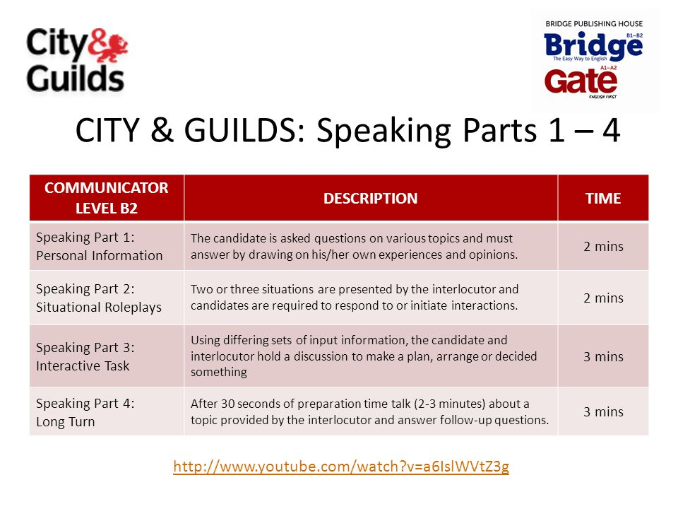 CITY & GUILDS: Speaking Parts 1 – 4