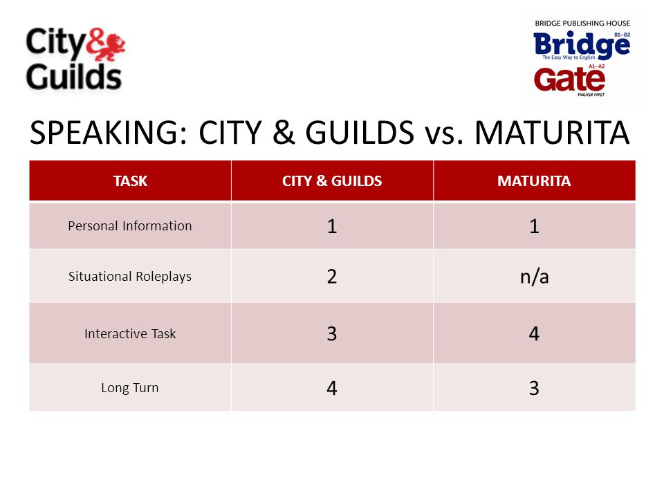SPEAKING: CITY & GUILDS vs. MATURITA
