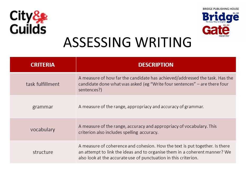 ASSESSING WRITING CRITERIA DESCRIPTION task fulfillment grammar