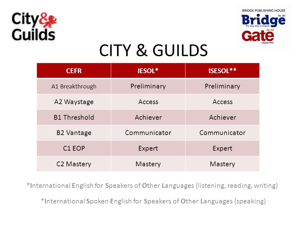 CITY & GUILDS CEFR IESOL* ISESOL** Preliminary A2 Waystage Access