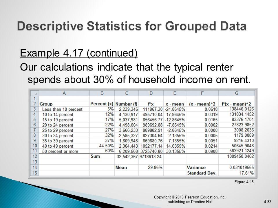 Descriptive Statistics for Grouped Data