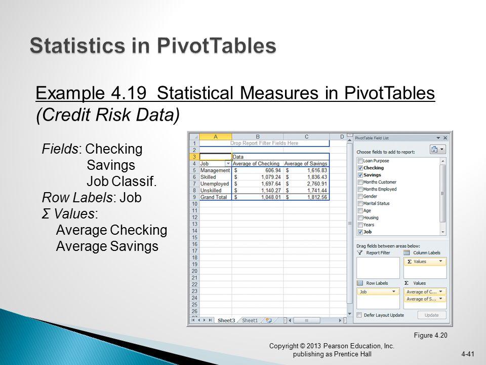 Statistics in PivotTables