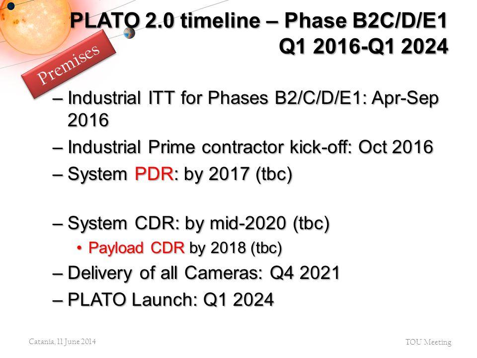 PLATO 2.0 timeline – Phase B2C/D/E1 Q1 2016-Q1 2024