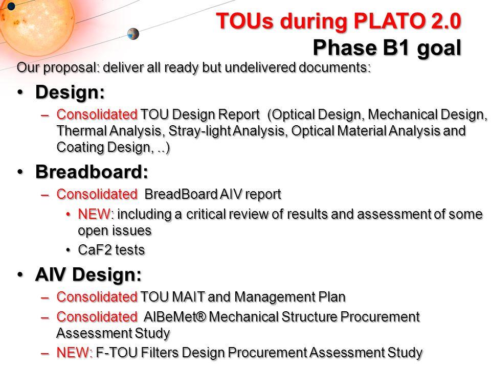 TOUs during PLATO 2.0 Phase B1 goal