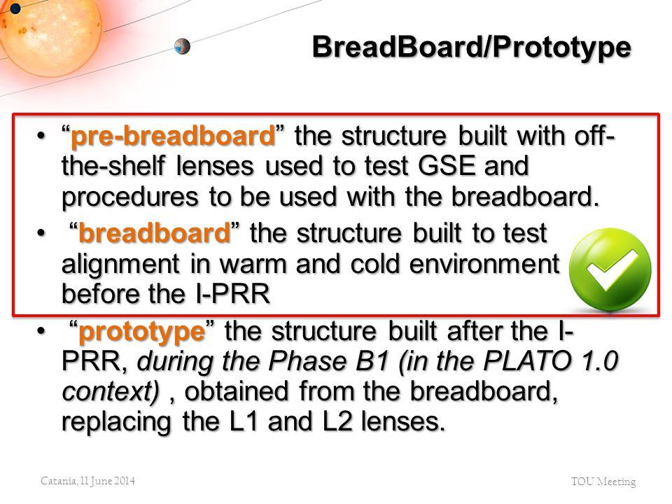 BreadBoard/Prototype