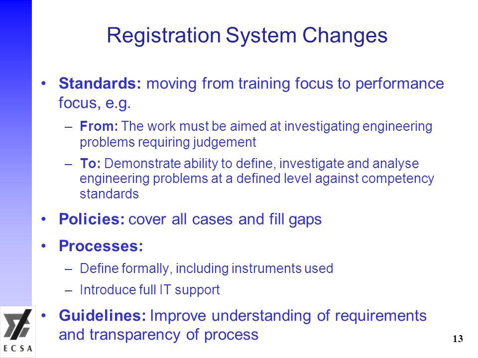 Registration System Changes