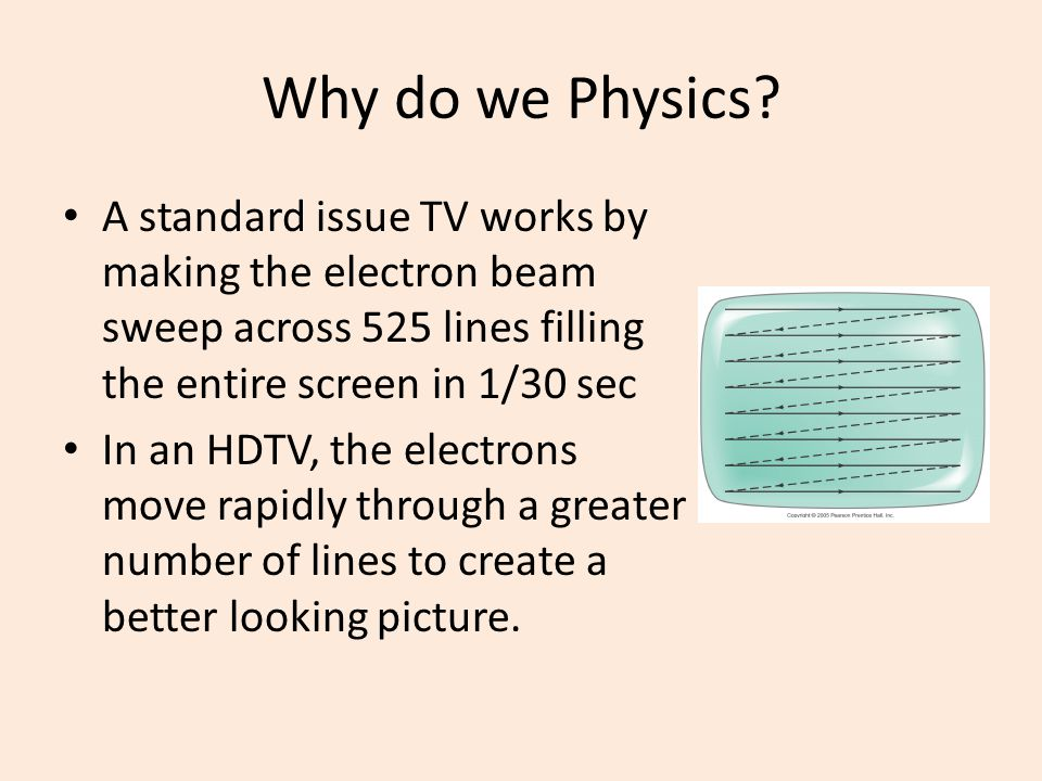 Why do we Physics A standard issue TV works by making the electron beam sweep across 525 lines filling the entire screen in 1/30 sec.