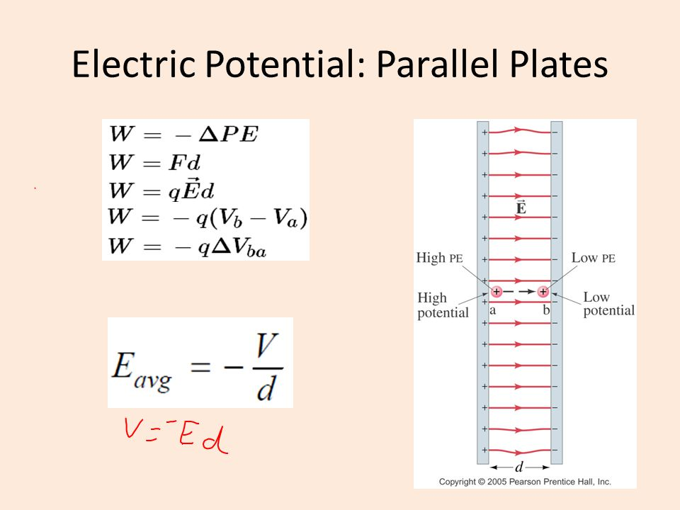 Electric Potential: Parallel Plates