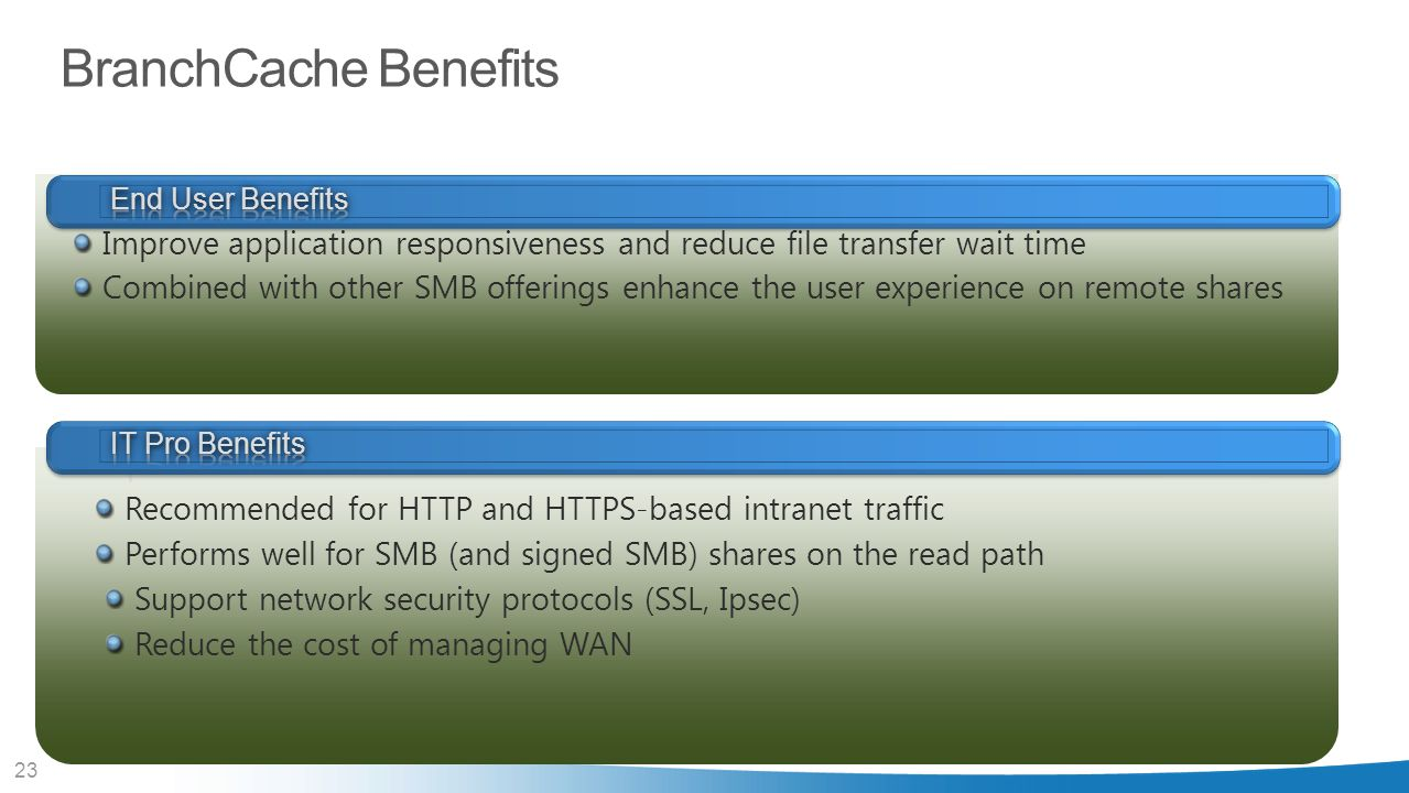 BranchCache Benefits End User Benefits. Improve application responsiveness and reduce file transfer wait time.