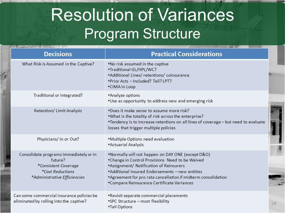 Resolution of Variances Program Structure