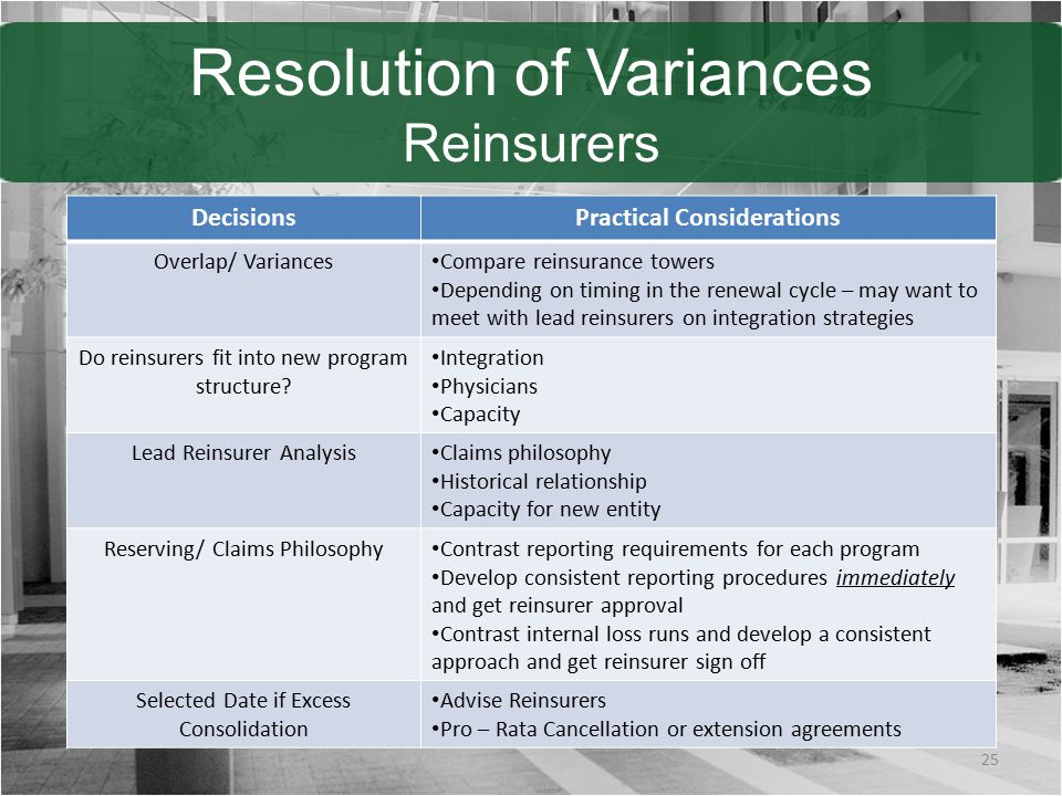 Resolution of Variances Reinsurers