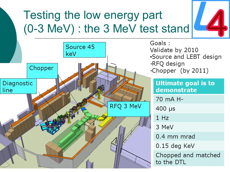 Testing the low energy part (0-3 MeV) : the 3 MeV test stand
