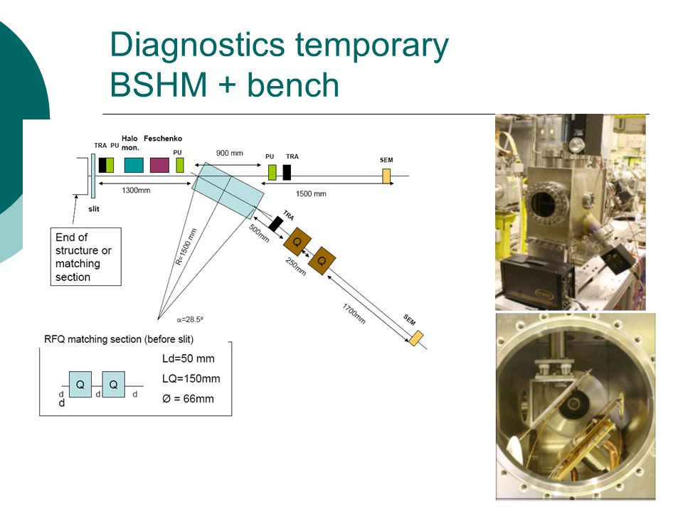 Diagnostics temporary BSHM + bench