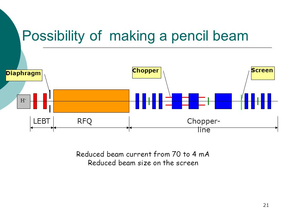 Possibility of making a pencil beam