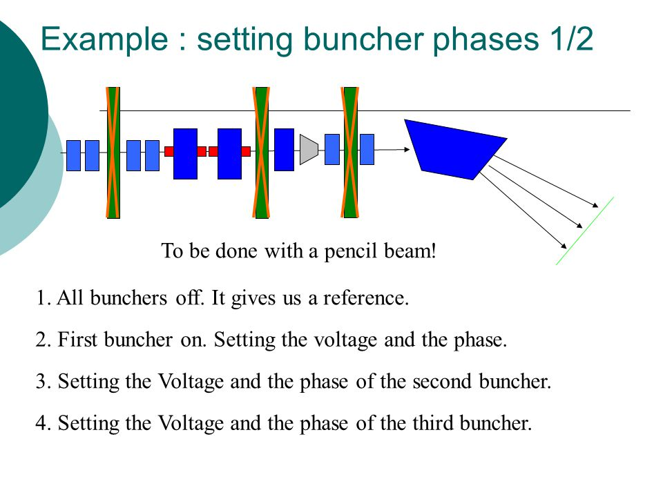 Example : setting buncher phases 1/2