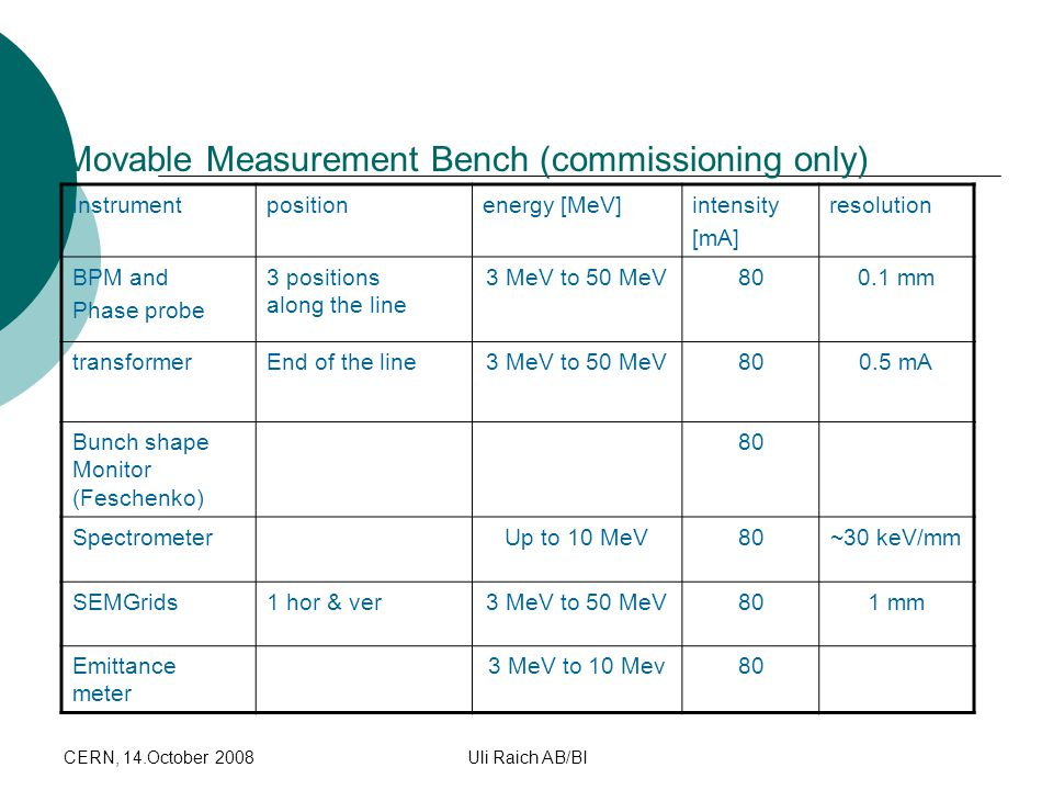 Movable Measurement Bench (commissioning only)
