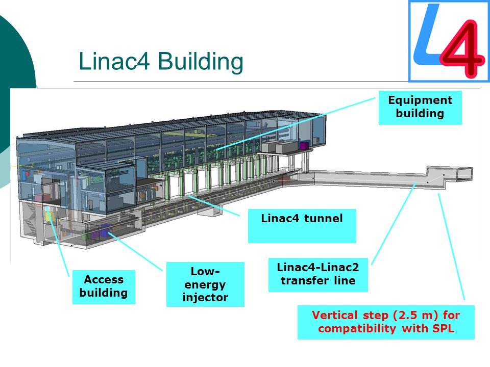 Linac4-Linac2 transfer line