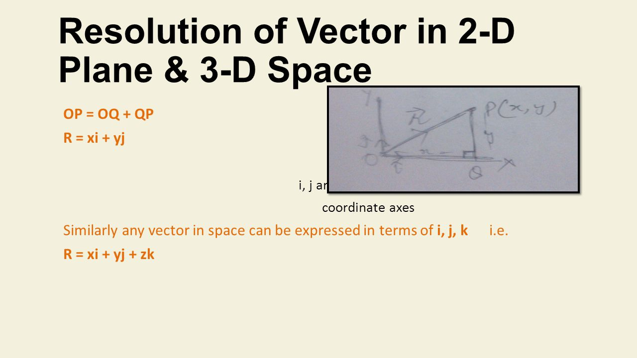 Resolution of Vector in 2-D Plane & 3-D Space