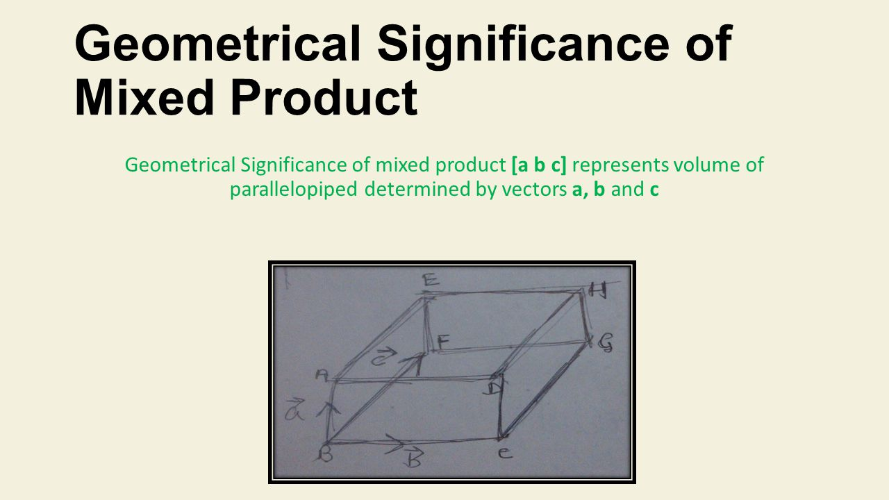 Geometrical Significance of Mixed Product