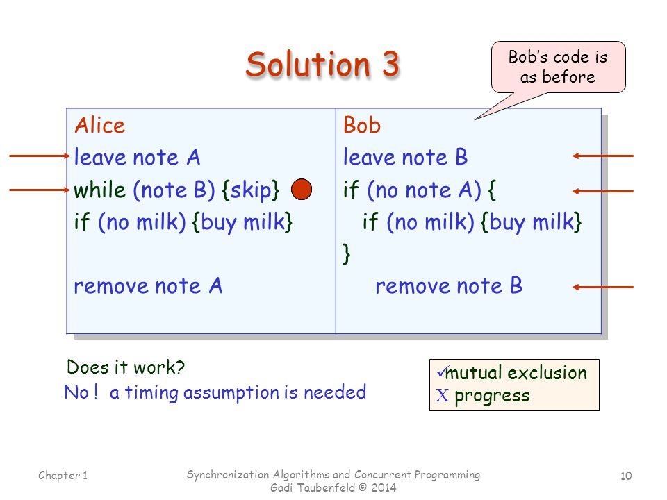 Solution 3 Alice leave note A while (note B) {skip}