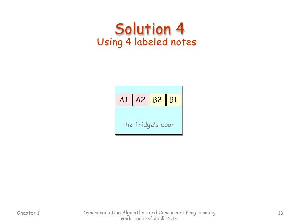 Solution 4 Using 4 labeled notes A1 A2 B2 B1 the fridge's door
