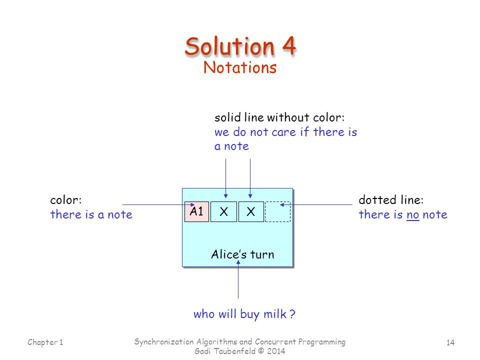 Solution 4 Notations solid line without color: