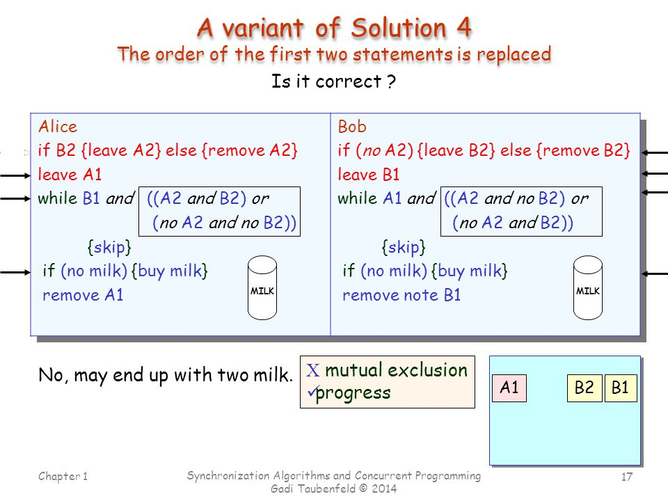 A variant of Solution 4 The order of the first two statements is replaced