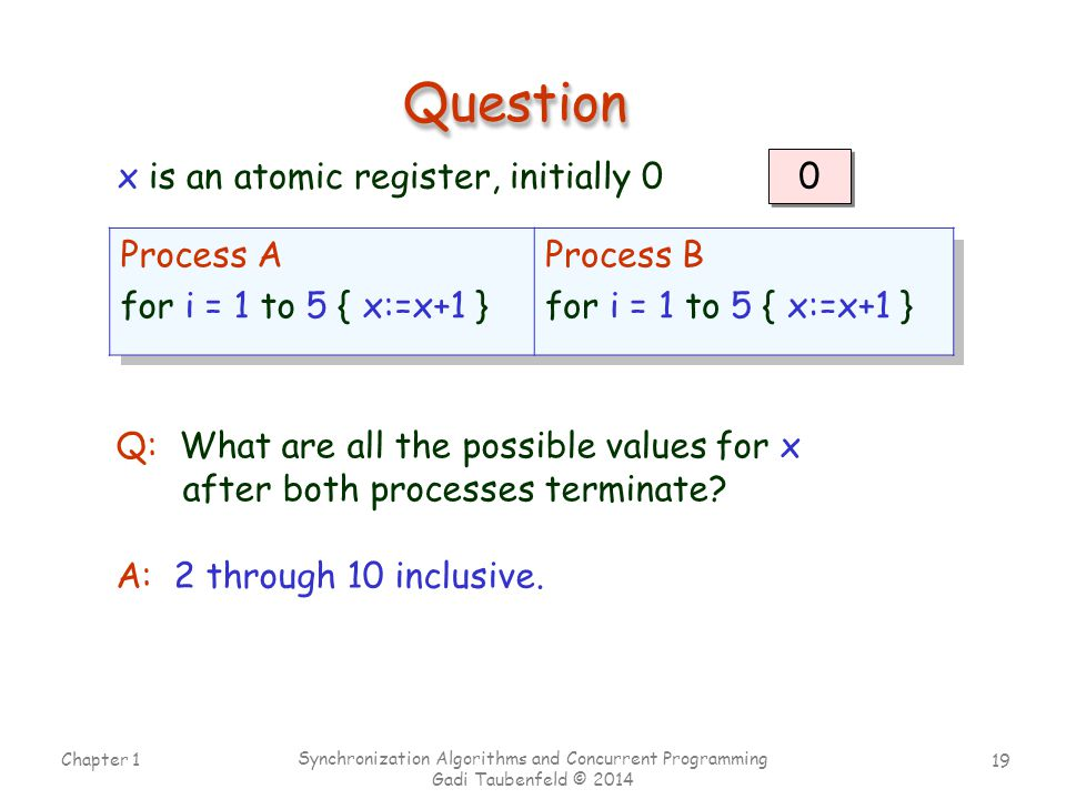 Question x is an atomic register, initially 0 Process A