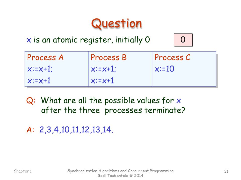 Question x is an atomic register, initially 0 Process A x:=x+1; x:=x+1
