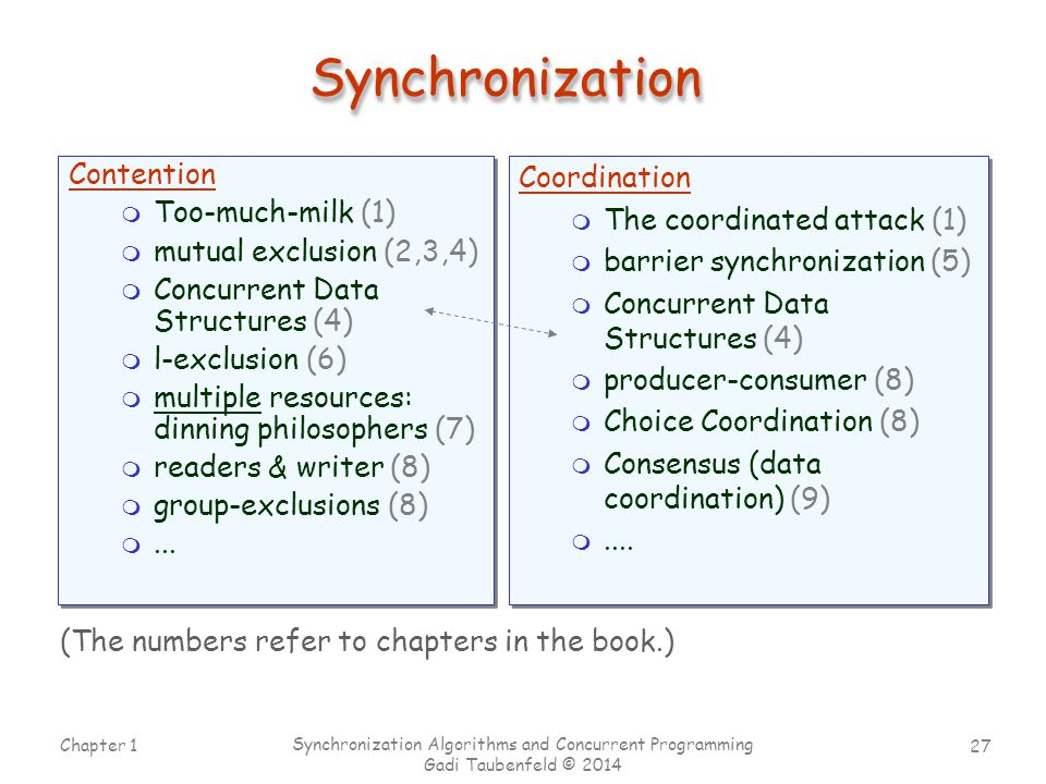 Synchronization Contention Too-much-milk (1) mutual exclusion (2,3,4)