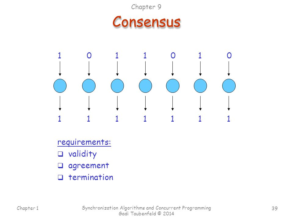 Consensus 1 1 1 1 1 1 1 requirements: validity agreement termination