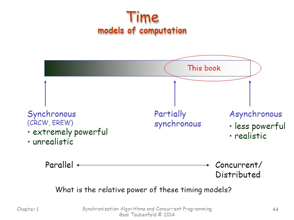 Time models of computation