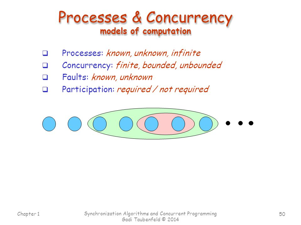 Processes & Concurrency models of computation