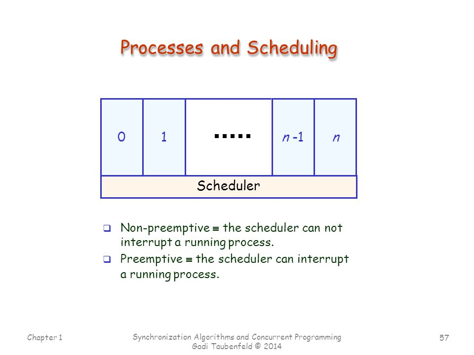 Processes and Scheduling