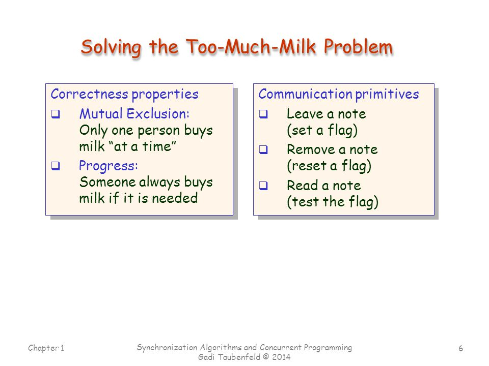 Solving the Too-Much-Milk Problem