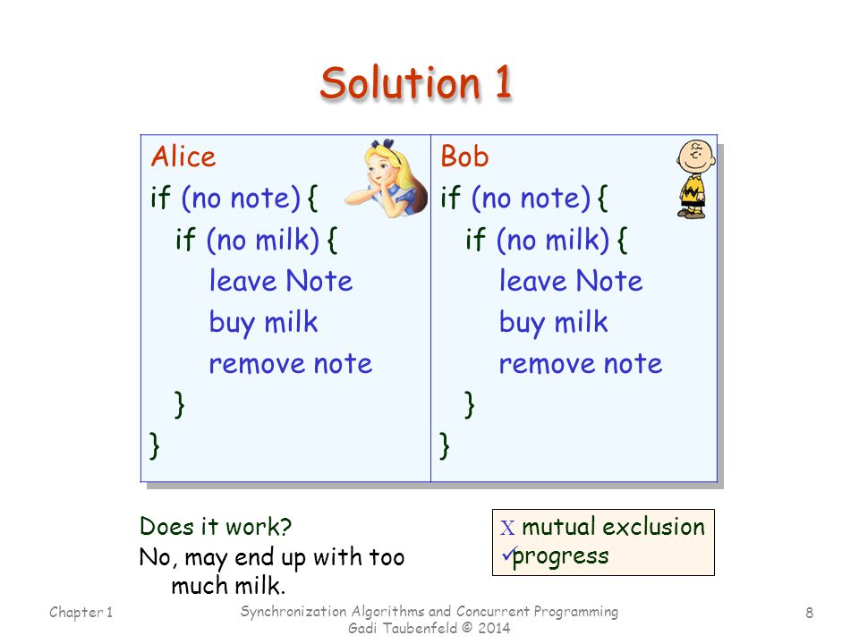 Solution 1 Alice if (no note) { if (no milk) { leave Note buy milk