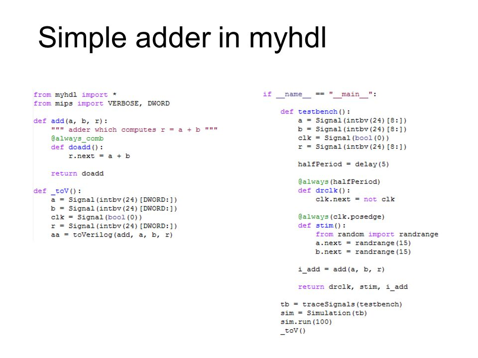 Simple adder in myhdl