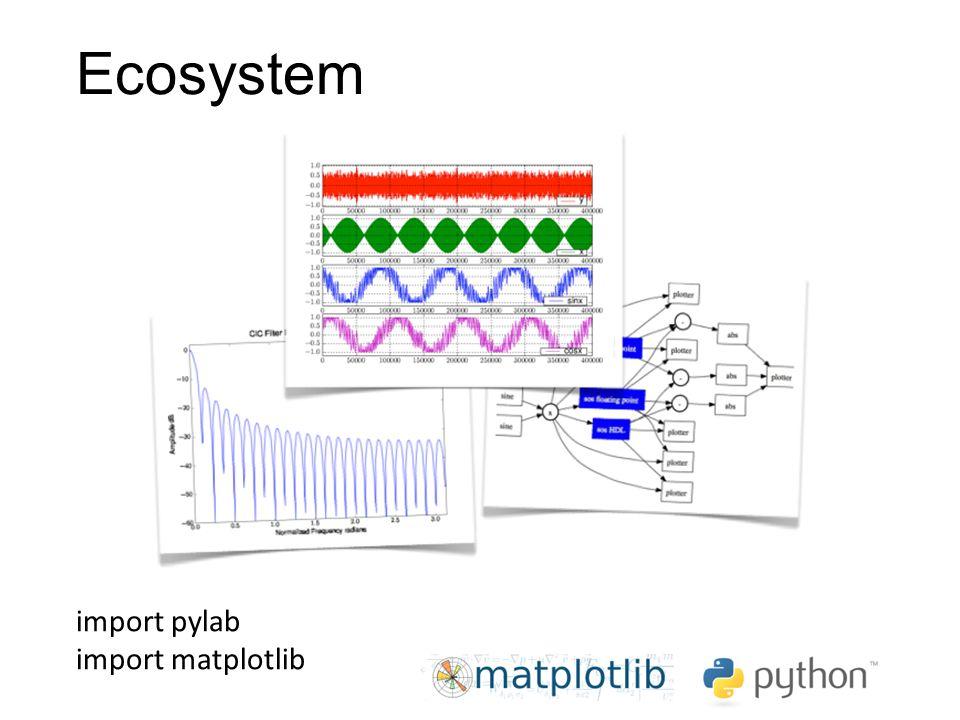 Ecosystem import pylab import matplotlib
