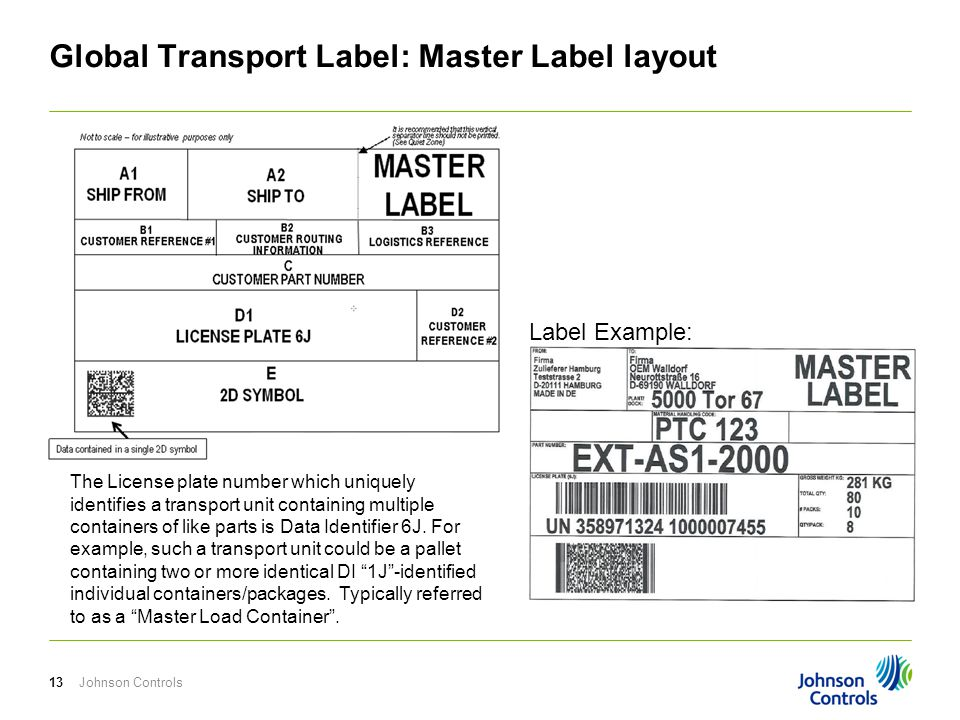 Global Transport Label: Master Label layout