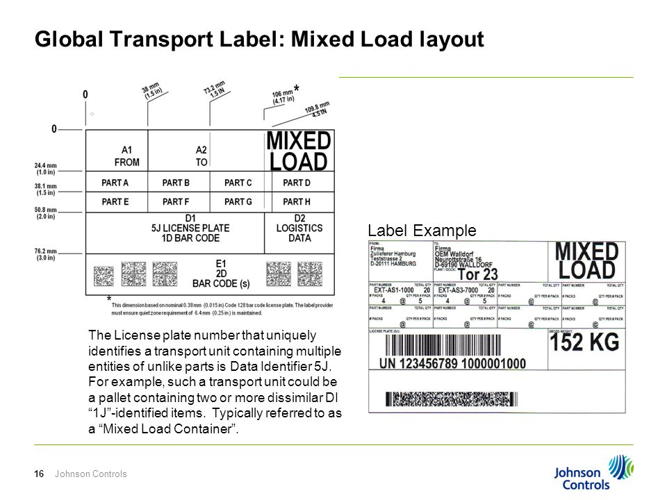 Global Transport Label: Mixed Load layout