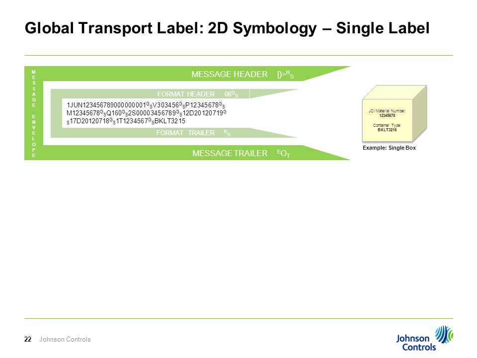Global Transport Label: 2D Symbology – Single Label