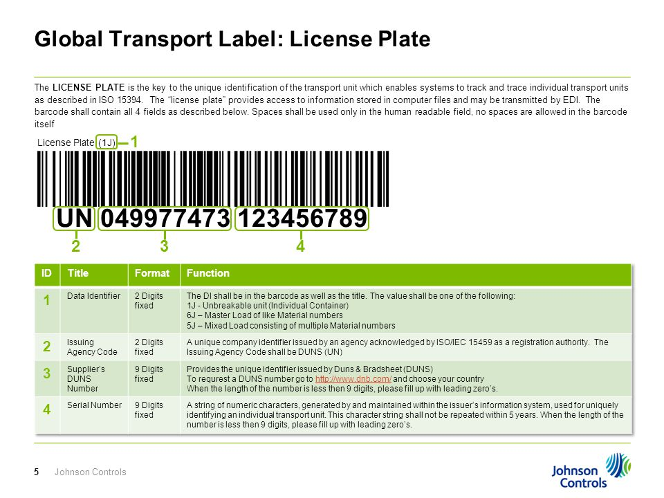 Global Transport Label: License Plate