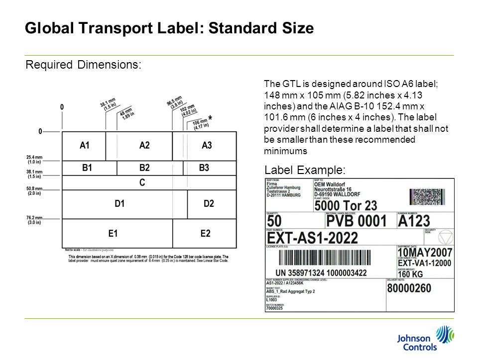 Global Transport Label: Standard Size
